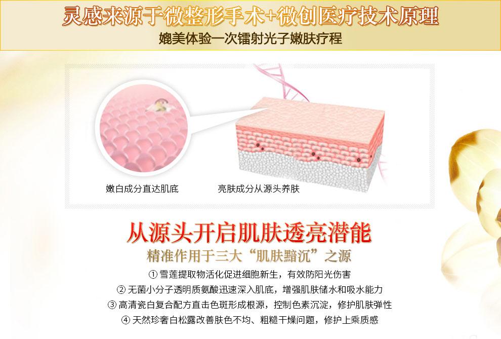 仙格ä¸?Skingreen)清新防护奢华定制礼盒(大促礼盒·爆款)